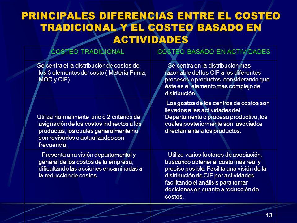 13 PRINCIPALES DIFERENCIAS ENTRE EL COSTEO TRADICIONAL Y EL COSTEO BASADO EN ACTIVIDADES COSTEO TRADICIONALCOSTEO BASADO EN ACTIVIDADES Se centra el l