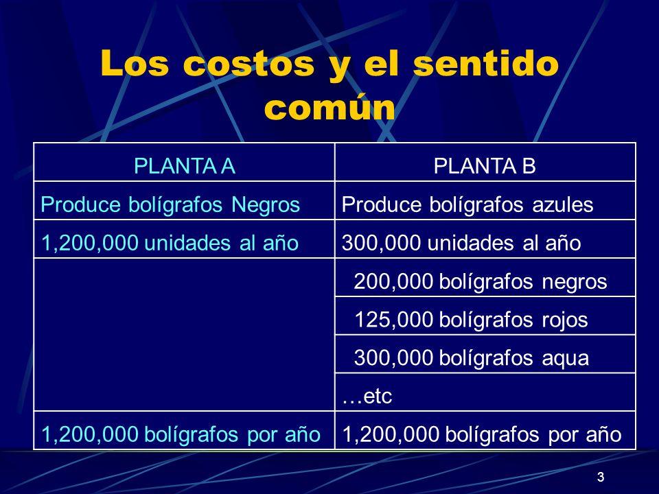 3 Los costos y el sentido común PLANTA APLANTA B Produce bolígrafos NegrosProduce bolígrafos azules 1,200,000 unidades al año300,000 unidades al año 2