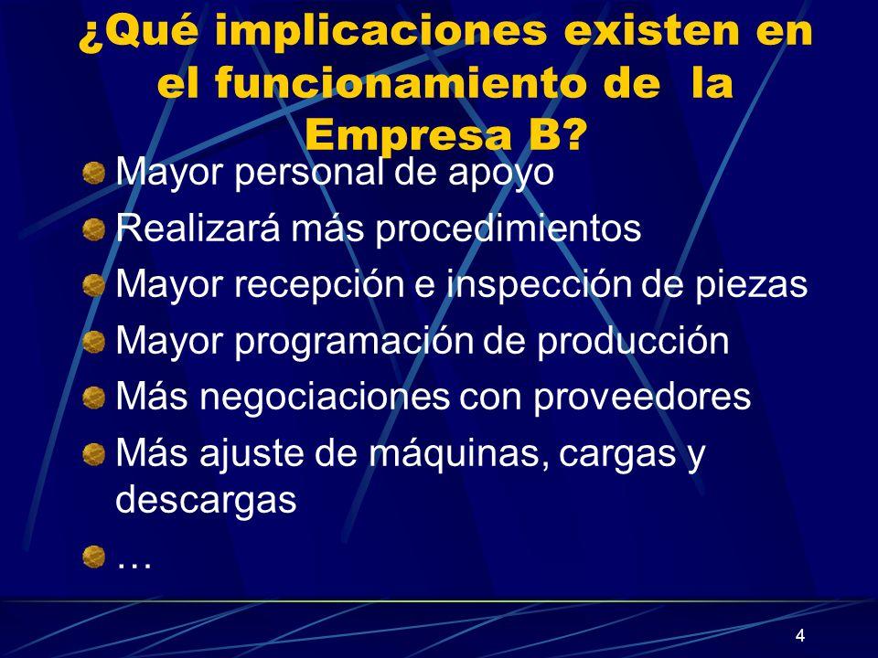 4 ¿Qué implicaciones existen en el funcionamiento de la Empresa B? Mayor personal de apoyo Realizará más procedimientos Mayor recepción e inspección d