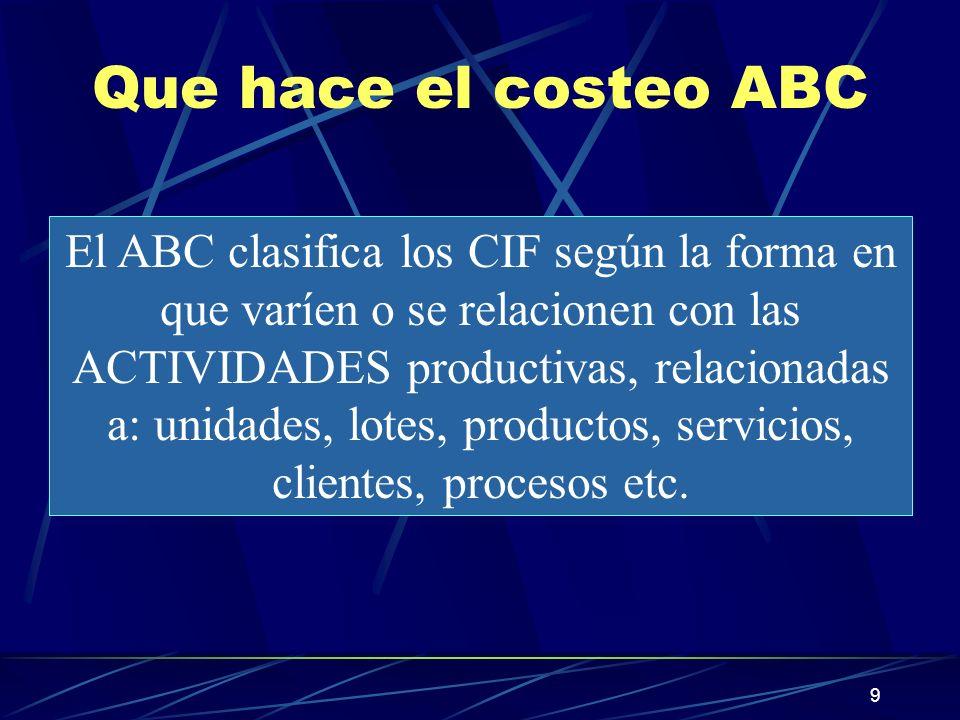 9 Que hace el costeo ABC El ABC clasifica los CIF según la forma en que varíen o se relacionen con las ACTIVIDADES productivas, relacionadas a: unidad