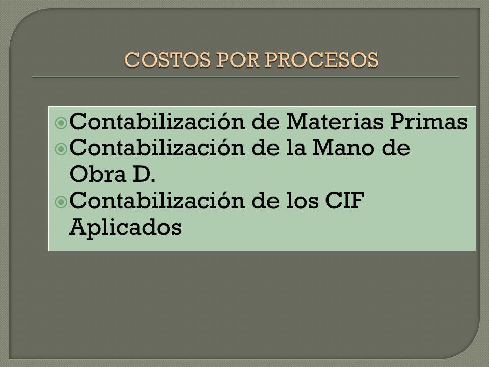 Contabilización de Materias Primas Contabilización de la Mano de Obra D. Contabilización de los CIF Aplicados