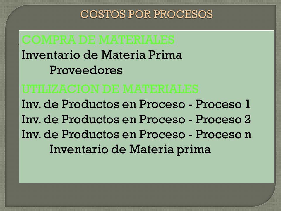 COMPRA DE MATERIALES Inventario de Materia Prima Proveedores UTILIZACION DE MATERIALES Inv. de Productos en Proceso - Proceso 1 Inv. de Productos en P