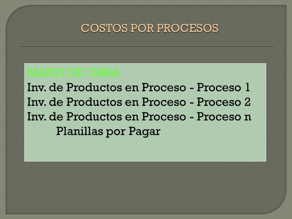 MANO DE OBRA Inv. de Productos en Proceso - Proceso 1 Inv. de Productos en Proceso - Proceso 2 Inv. de Productos en Proceso - Proceso n Planillas por