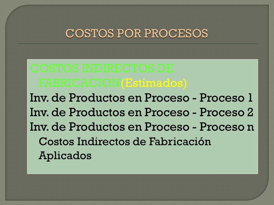 COSTOS INDIRECTOS DE FABRICACION(Estimados) Inv. de Productos en Proceso - Proceso 1 Inv. de Productos en Proceso - Proceso 2 Inv. de Productos en Pro