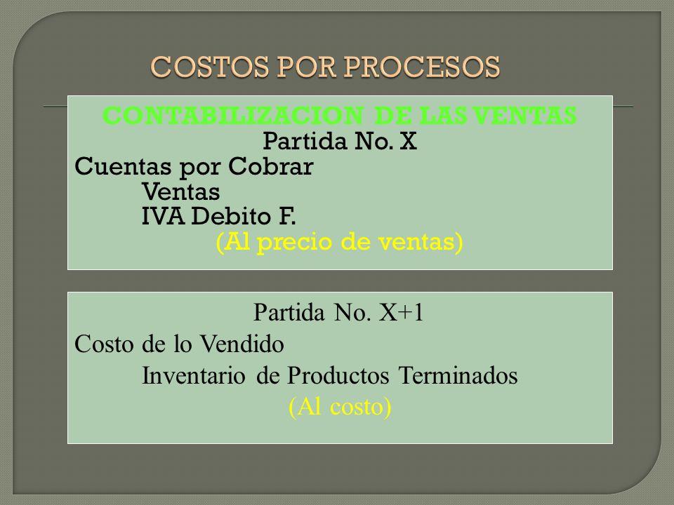 CONTABILIZACION DE LAS VENTAS Partida No. X Cuentas por Cobrar Ventas IVA Debito F. (Al precio de ventas) Partida No. X+1 Costo de lo Vendido Inventar