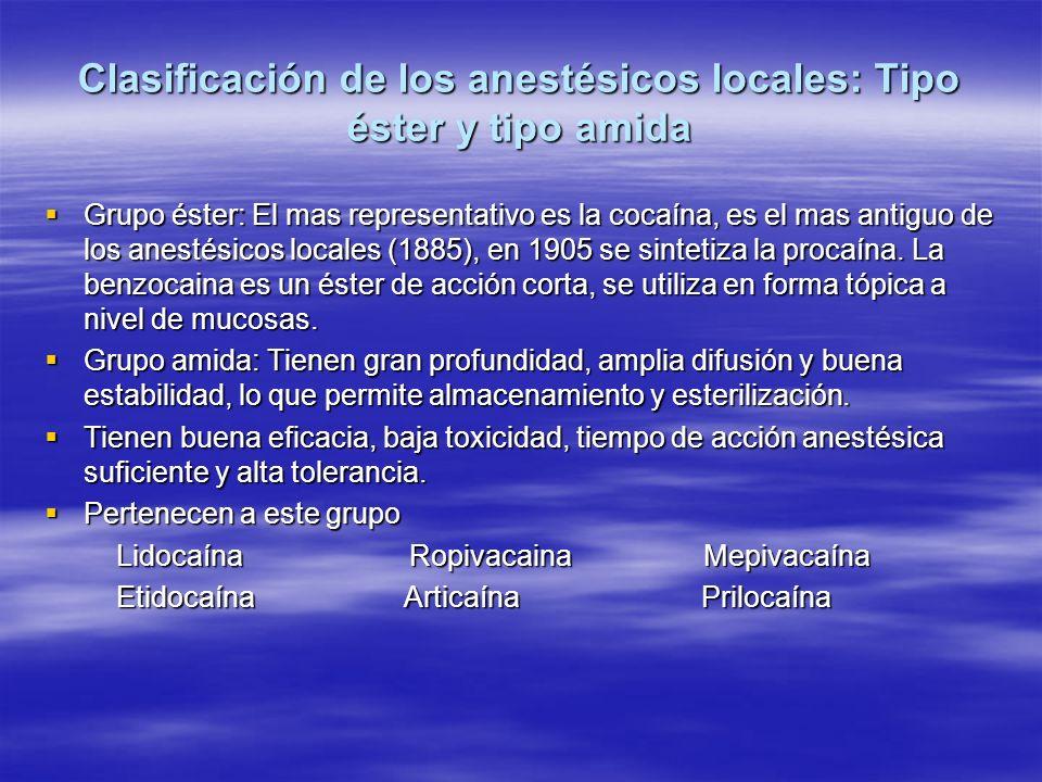 Clasificación de los anestésicos locales: Tipo éster y tipo amida Grupo éster: El mas representativo es la cocaína, es el mas antiguo de los anestésic