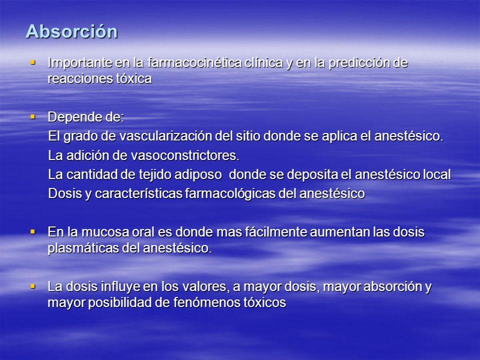 Absorción Importante en la farmacocinética clínica y en la predicción de reacciones tóxica Importante en la farmacocinética clínica y en la predicción