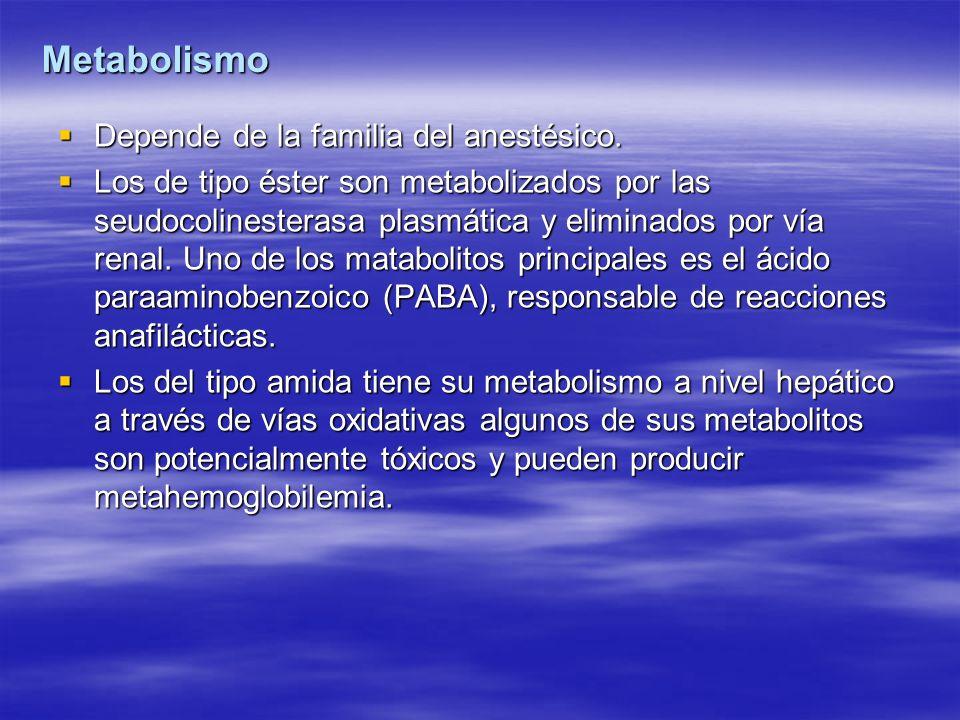 Metabolismo Depende de la familia del anestésico. Depende de la familia del anestésico. Los de tipo éster son metabolizados por las seudocolinesterasa