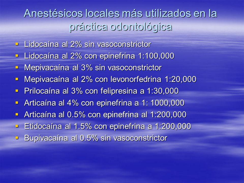 Anestésicos locales más utilizados en la práctica odontológica Lidocaína al 2% sin vasoconstrictor Lidocaína al 2% sin vasoconstrictor Lidocaína al 2%