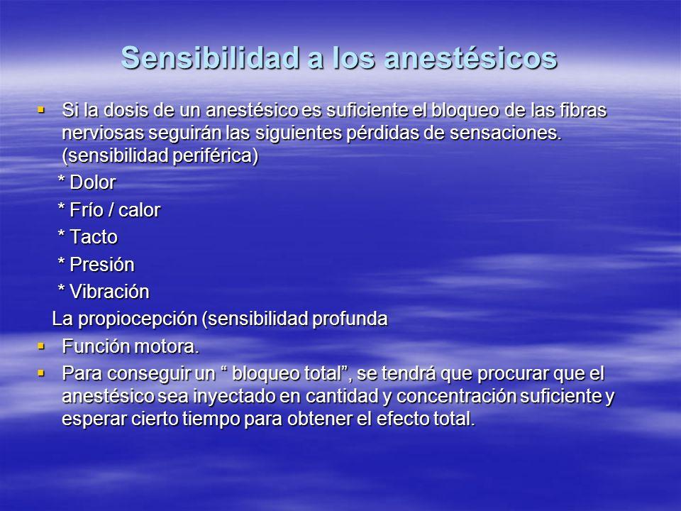 Sensibilidad a los anestésicos Si la dosis de un anestésico es suficiente el bloqueo de las fibras nerviosas seguirán las siguientes pérdidas de sensa
