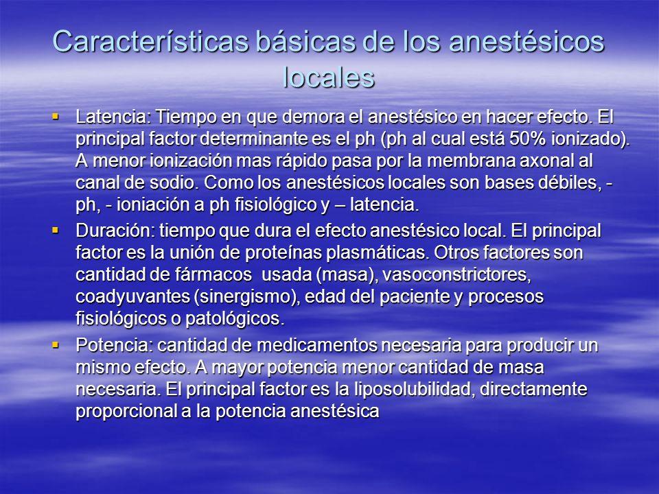 Características básicas de los anestésicos locales Latencia: Tiempo en que demora el anestésico en hacer efecto. El principal factor determinante es e