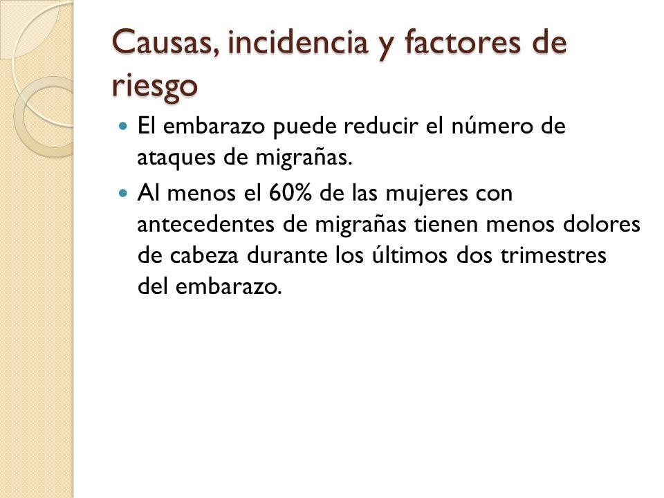 El embarazo puede reducir el número de ataques de migrañas. Al menos el 60% de las mujeres con antecedentes de migrañas tienen menos dolores de cabeza