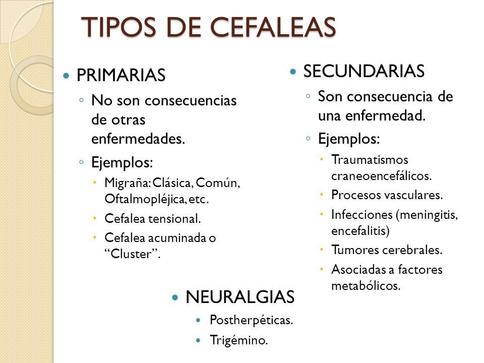 TIPOS DE CEFALEAS PRIMARIAS No son consecuencias de otras enfermedades. Ejemplos: Migraña: Clásica, Común, Oftalmopléjica, etc. Cefalea tensional. Cef