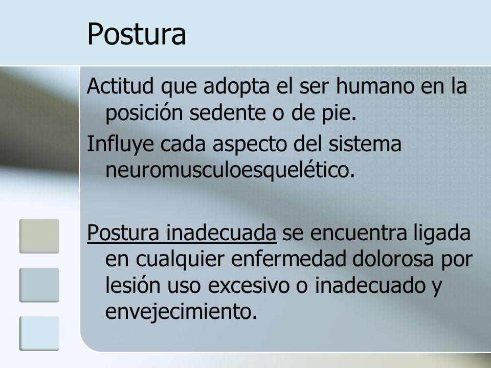 Postura Actitud que adopta el ser humano en la posición sedente o de pie. Influye cada aspecto del sistema neuromusculoesquelético. Postura inadecuada