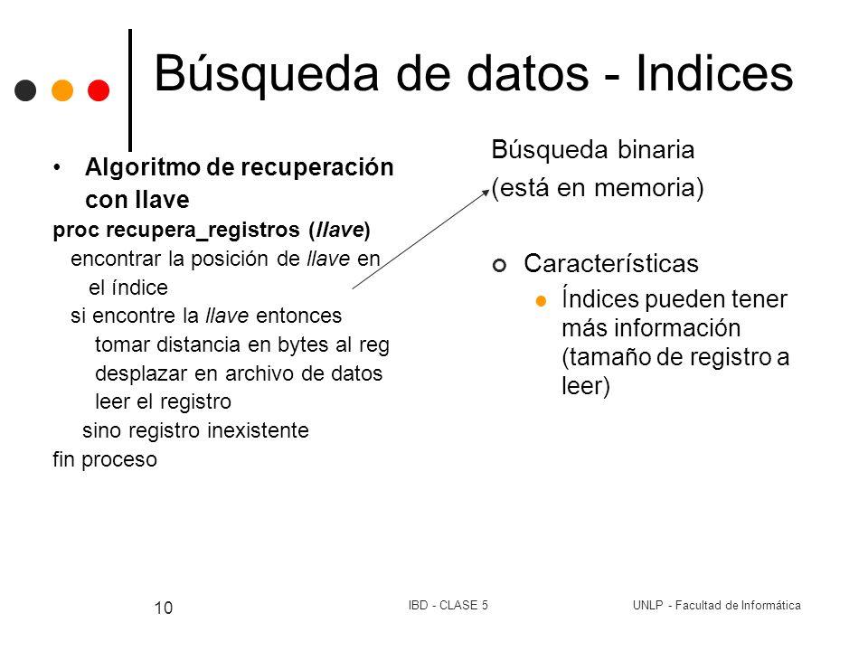 UNLP - Facultad de InformáticaIBD - CLASE 5 10 Búsqueda de datos - Indices Algoritmo de recuperación con llave proc recupera_registros (llave) encontr