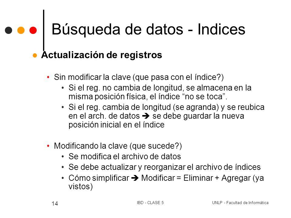 UNLP - Facultad de InformáticaIBD - CLASE 5 14 Búsqueda de datos - Indices Actualización de registros Sin modificar la clave (que pasa con el índice?)