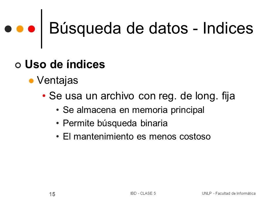 UNLP - Facultad de InformáticaIBD - CLASE 5 15 Búsqueda de datos - Indices Uso de índices Ventajas Se usa un archivo con reg. de long. fija Se almacen