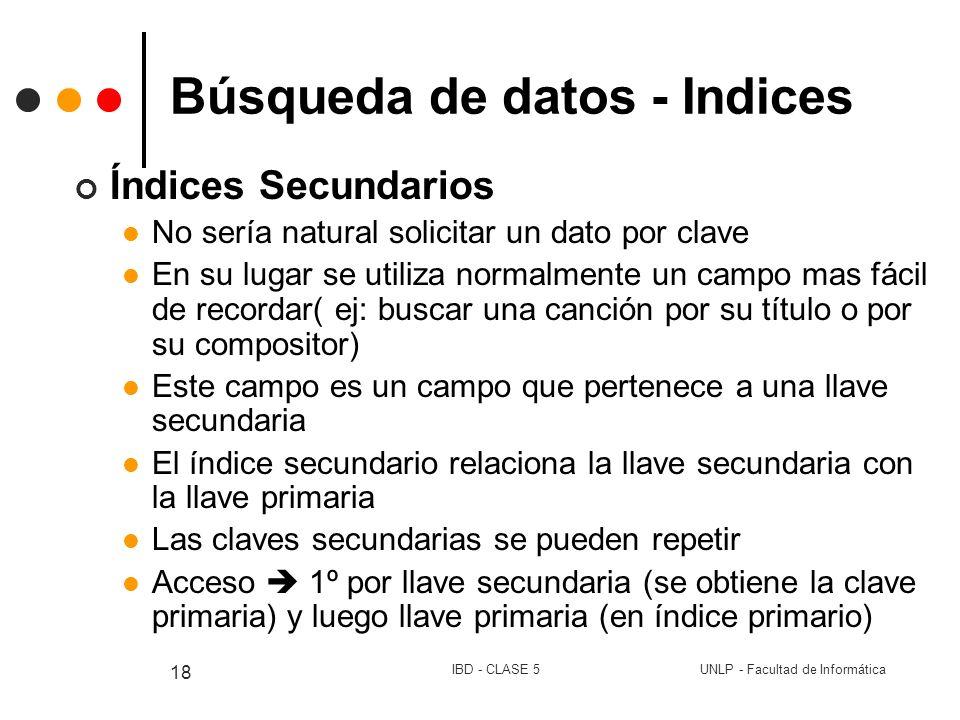 UNLP - Facultad de InformáticaIBD - CLASE 5 18 Búsqueda de datos - Indices Índices Secundarios No sería natural solicitar un dato por clave En su luga