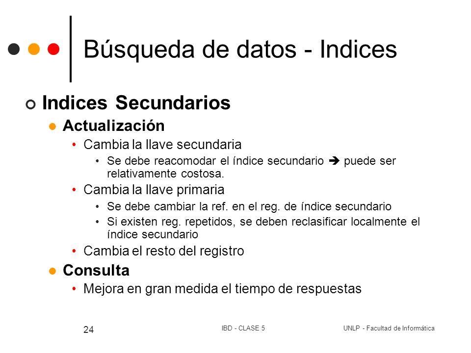 UNLP - Facultad de InformáticaIBD - CLASE 5 24 Búsqueda de datos - Indices Indices Secundarios Actualización Cambia la llave secundaria Se debe reacom