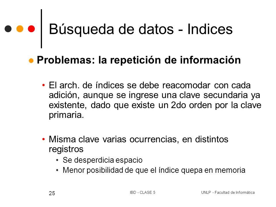 UNLP - Facultad de InformáticaIBD - CLASE 5 25 Búsqueda de datos - Indices Problemas: la repetición de información El arch. de índices se debe reacomo