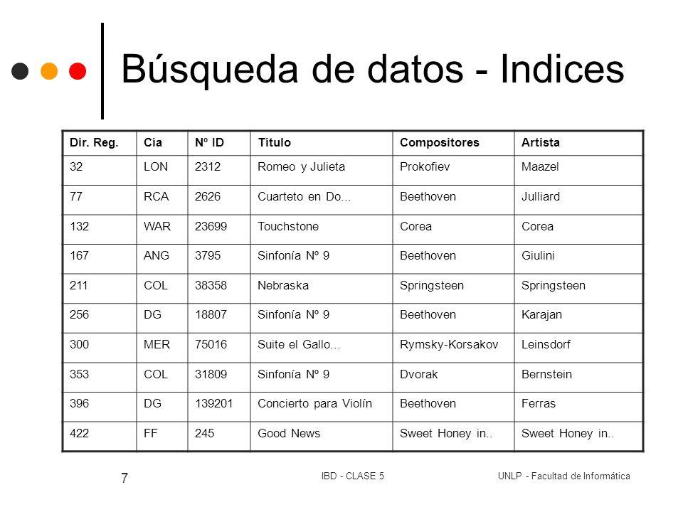 UNLP - Facultad de InformáticaIBD - CLASE 5 28 Búsqueda de datos - Indices Listas invertidas Organización física Archivos secundarios Marcas o referencias Operaciones Agregar un nuevo consiste en agregar concurrencias en la lista invertida Idem borrar Modificaciones dependiendo el caso