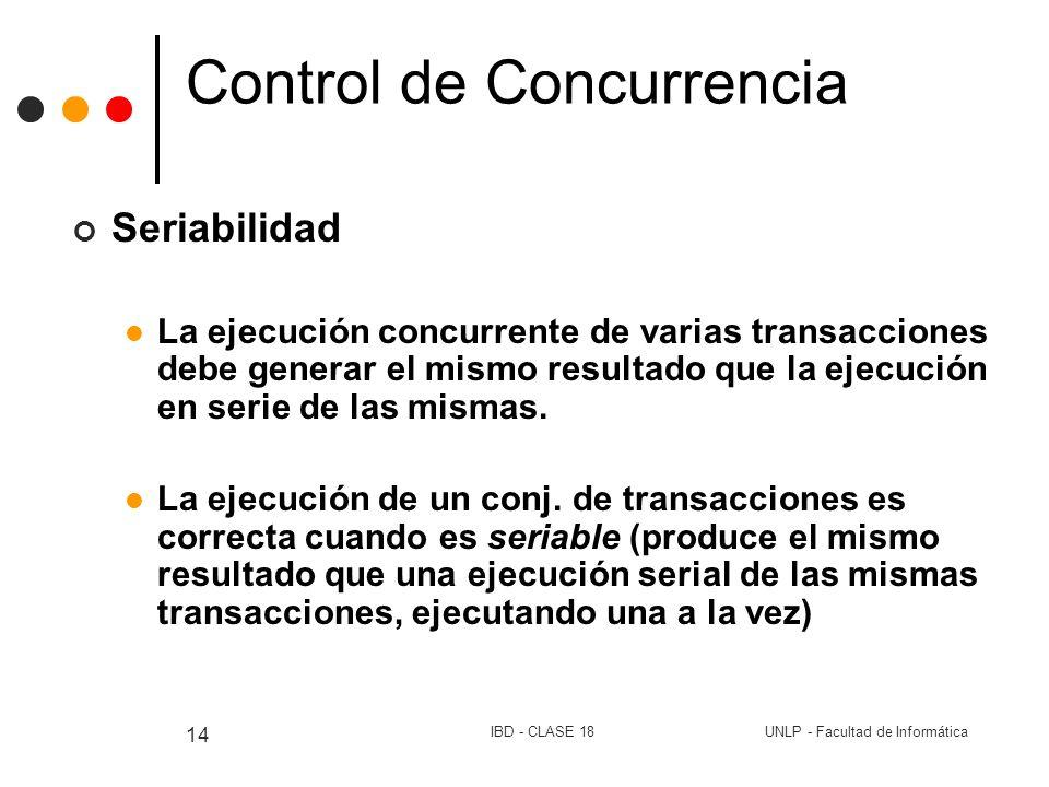 UNLP - Facultad de InformáticaIBD - CLASE 18 14 Control de Concurrencia Seriabilidad La ejecución concurrente de varias transacciones debe generar el