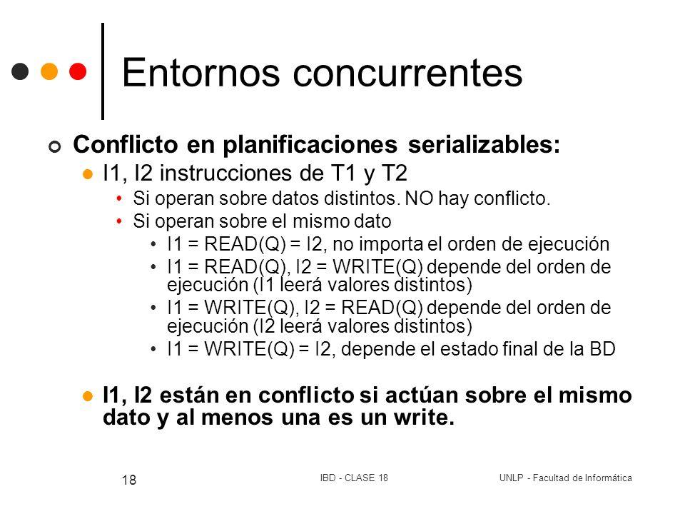 UNLP - Facultad de InformáticaIBD - CLASE 18 18 Entornos concurrentes Conflicto en planificaciones serializables: I1, I2 instrucciones de T1 y T2 Si o