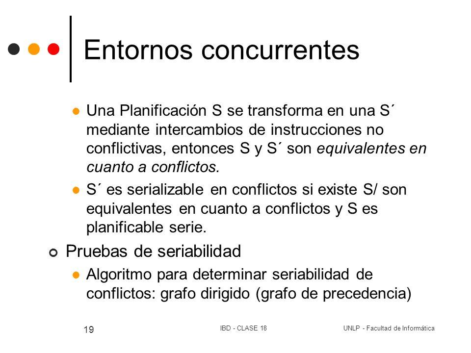 UNLP - Facultad de InformáticaIBD - CLASE 18 19 Entornos concurrentes Una Planificación S se transforma en una S´ mediante intercambios de instruccion
