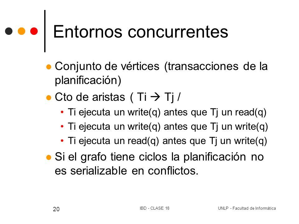 UNLP - Facultad de InformáticaIBD - CLASE 18 20 Entornos concurrentes Conjunto de vértices (transacciones de la planificación) Cto de aristas ( Ti Tj