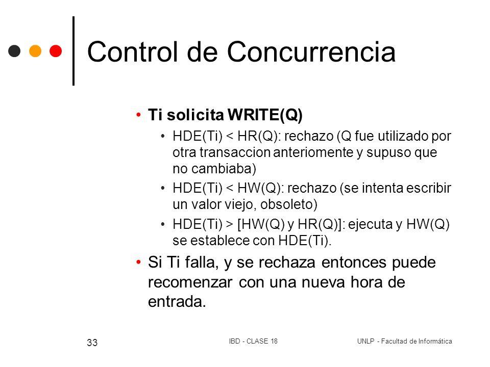 UNLP - Facultad de InformáticaIBD - CLASE 18 33 Control de Concurrencia Ti solicita WRITE(Q) HDE(Ti) < HR(Q): rechazo (Q fue utilizado por otra transa