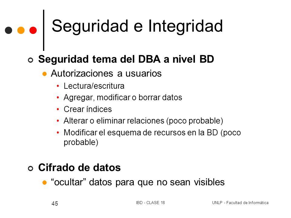 UNLP - Facultad de InformáticaIBD - CLASE 18 45 Seguridad e Integridad Seguridad tema del DBA a nivel BD Autorizaciones a usuarios Lectura/escritura A