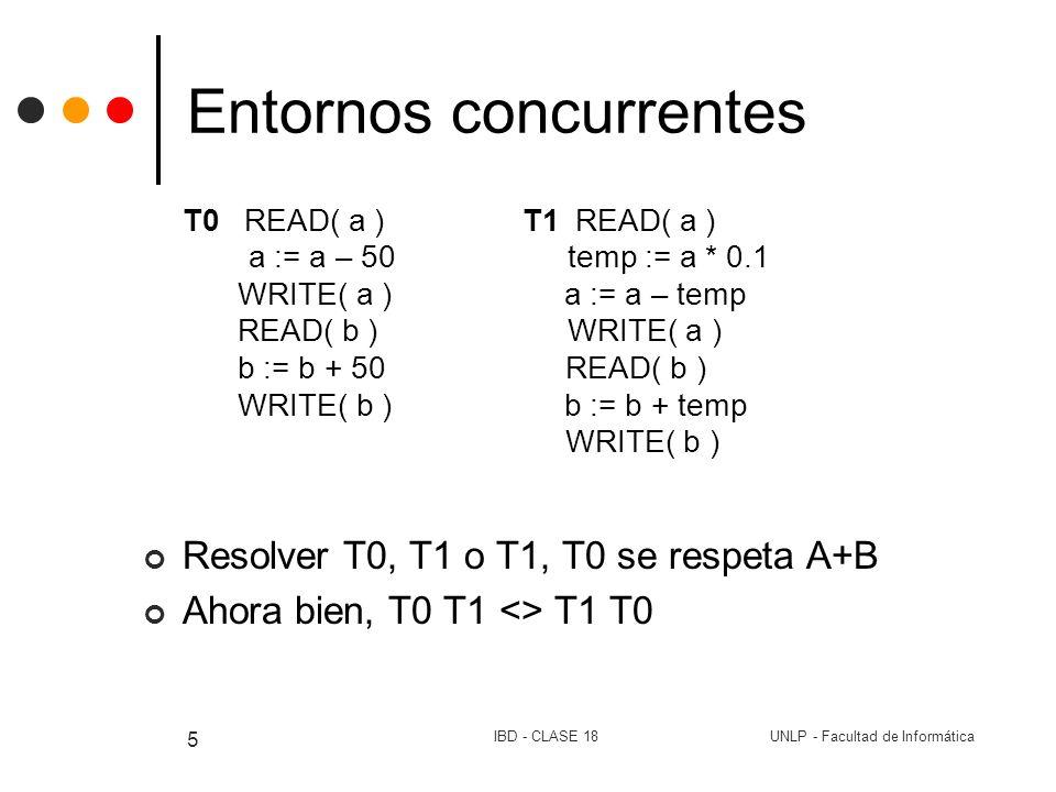 UNLP - Facultad de InformáticaIBD - CLASE 18 6 Entornos concurrentes READ(A) A := A – 50 WRITE(A) READ(A) TEMP := A * 0.1 A := A – TEMP WRITE(A) READ(B) B := B + 50 WRITE(B) READ(B) B := B + TEMP WRITE(B) A + B se conserva READ(A) A := A – 50 READ(A) TEMP := A * 0.1 A := A – TEMP WRITE(A) READ(B) WRITE(A) READ(B) B := B + 50 WRITE(B) B := B + TEMP WRITE(B) A + B no se conserva