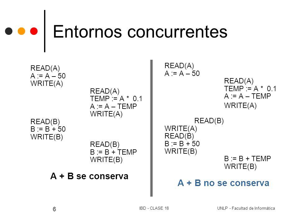 UNLP - Facultad de InformáticaIBD - CLASE 18 6 Entornos concurrentes READ(A) A := A – 50 WRITE(A) READ(A) TEMP := A * 0.1 A := A – TEMP WRITE(A) READ(