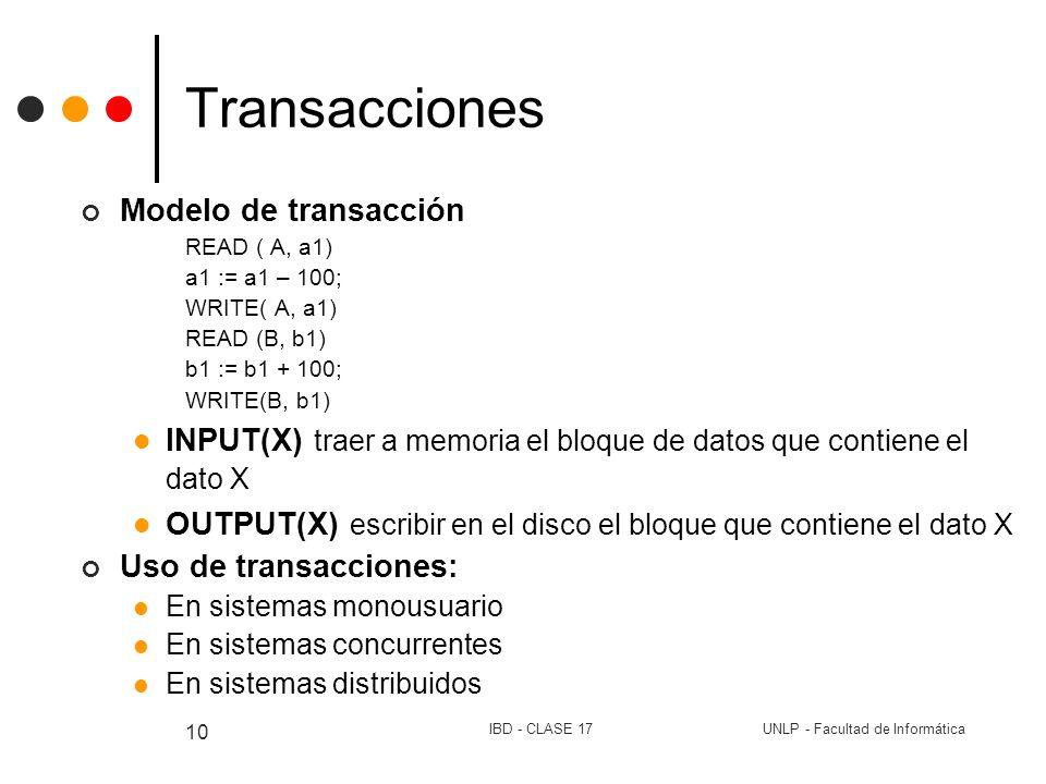 UNLP - Facultad de InformáticaIBD - CLASE 17 10 Transacciones Modelo de transacción READ ( A, a1) a1 := a1 – 100; WRITE( A, a1) READ (B, b1) b1 := b1