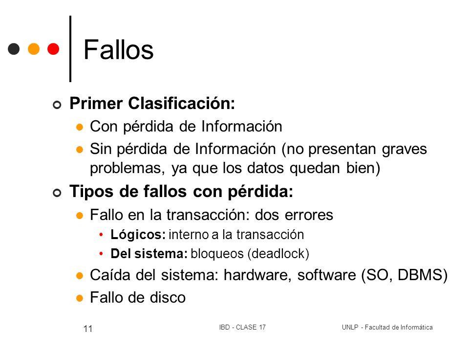 UNLP - Facultad de InformáticaIBD - CLASE 17 11 Fallos Primer Clasificación: Con pérdida de Información Sin pérdida de Información (no presentan grave