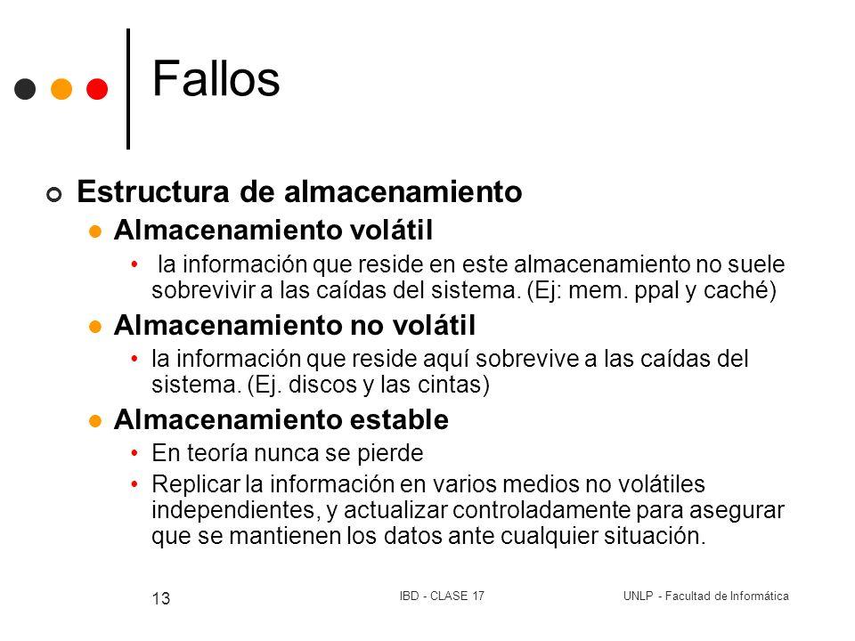 UNLP - Facultad de InformáticaIBD - CLASE 17 13 Fallos Estructura de almacenamiento Almacenamiento volátil la información que reside en este almacenam