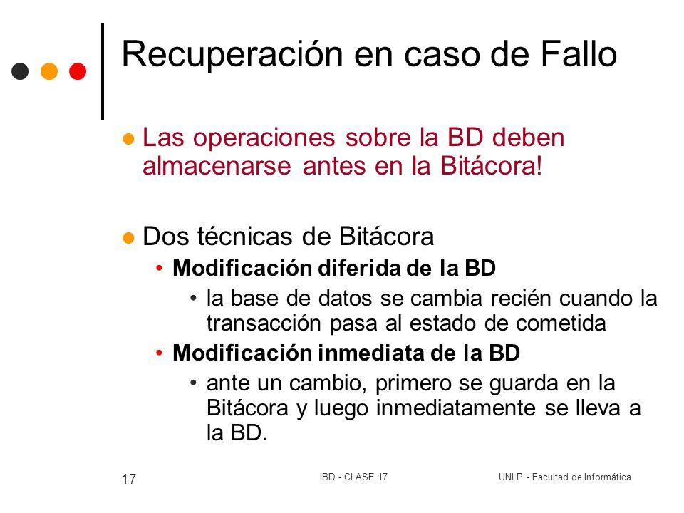 UNLP - Facultad de InformáticaIBD - CLASE 17 17 Recuperación en caso de Fallo Las operaciones sobre la BD deben almacenarse antes en la Bitácora! Dos