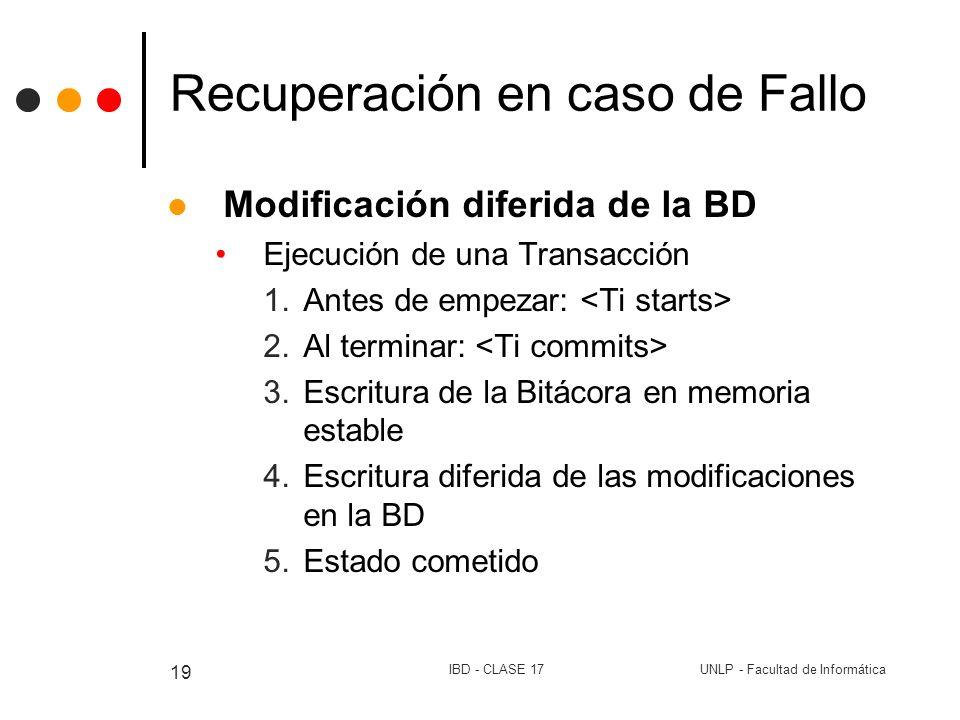 UNLP - Facultad de InformáticaIBD - CLASE 17 19 Recuperación en caso de Fallo Modificación diferida de la BD Ejecución de una Transacción 1.Antes de e