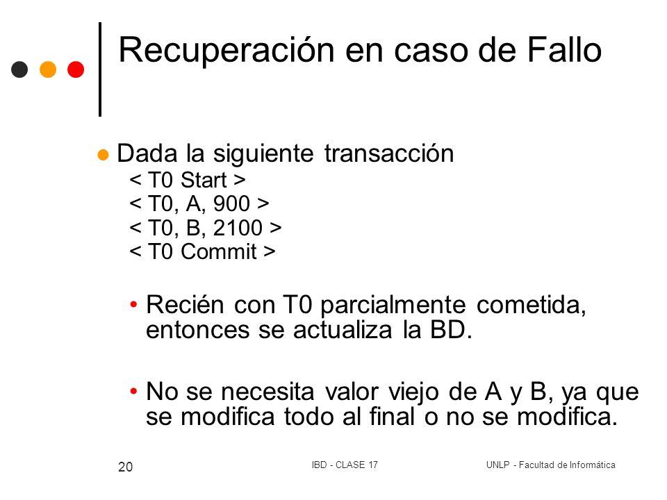 UNLP - Facultad de InformáticaIBD - CLASE 17 20 Recuperación en caso de Fallo Dada la siguiente transacción Recién con T0 parcialmente cometida, enton