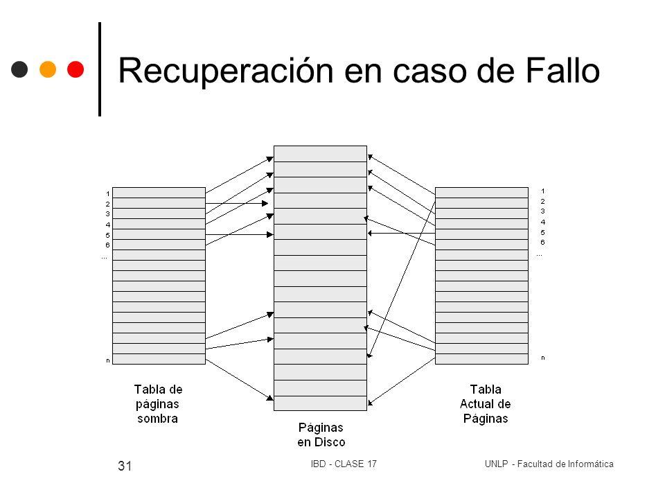 UNLP - Facultad de InformáticaIBD - CLASE 17 31 Recuperación en caso de Fallo