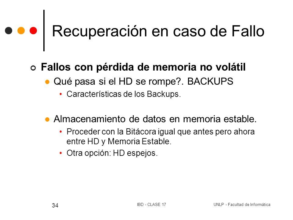 UNLP - Facultad de InformáticaIBD - CLASE 17 34 Recuperación en caso de Fallo Fallos con pérdida de memoria no volátil Qué pasa si el HD se rompe?. BA