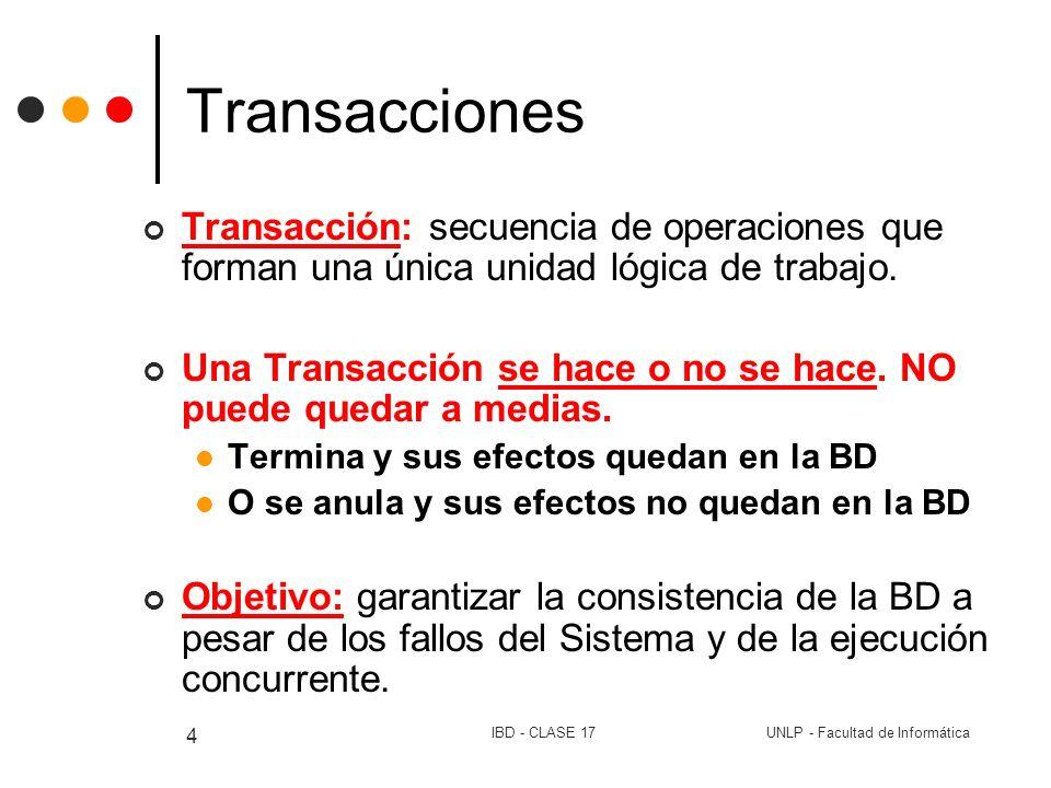 UNLP - Facultad de InformáticaIBD - CLASE 17 5 Transacciones ACID Propiedades ACID Atomicidad: (una transacción debe ser una unidad atómica de trabajo) o todas las operaciones de la transacción se ejecutan o no lo hacen ninguna de ellas.