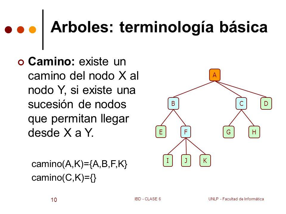 UNLP - Facultad de InformáticaIBD - CLASE 6 10 Arboles: terminología básica Camino: existe un camino del nodo X al nodo Y, si existe una sucesión de n
