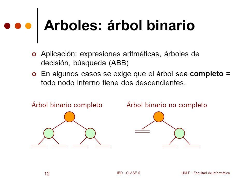 UNLP - Facultad de InformáticaIBD - CLASE 6 12 Arboles: árbol binario Aplicación: expresiones aritméticas, árboles de decisión, búsqueda (ABB) En algu