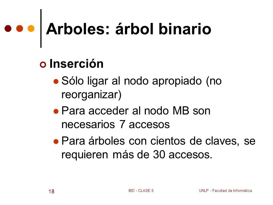 UNLP - Facultad de InformáticaIBD - CLASE 6 18 Arboles: árbol binario Inserción Sólo ligar al nodo apropiado (no reorganizar) Para acceder al nodo MB