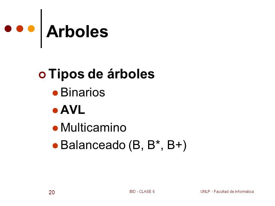 UNLP - Facultad de InformáticaIBD - CLASE 6 20 Arboles Tipos de árboles Binarios AVL Multicamino Balanceado (B, B*, B+)