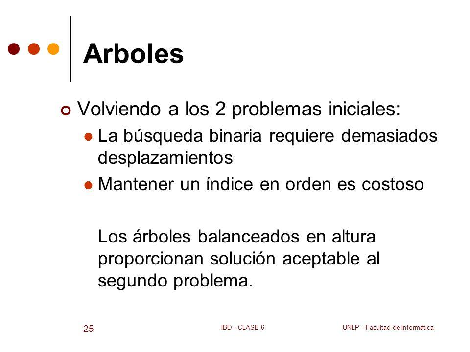 UNLP - Facultad de InformáticaIBD - CLASE 6 25 Arboles Volviendo a los 2 problemas iniciales: La búsqueda binaria requiere demasiados desplazamientos