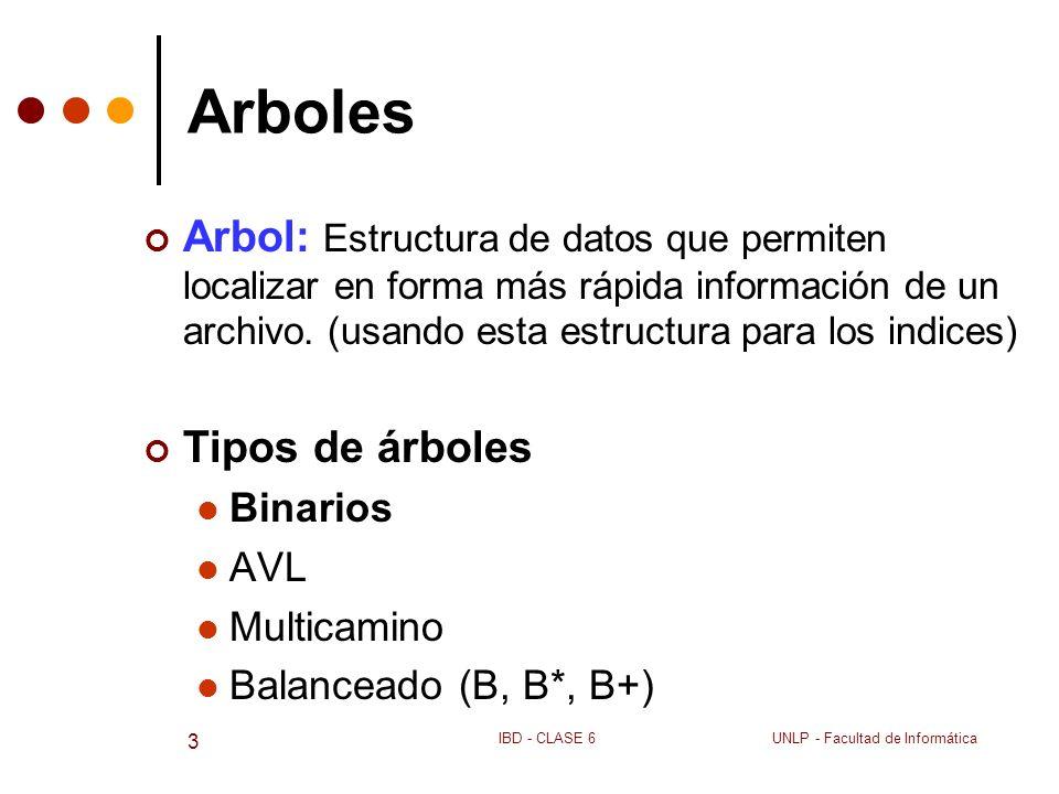 UNLP - Facultad de InformáticaIBD - CLASE 6 3 Arboles Arbol: Estructura de datos que permiten localizar en forma más rápida información de un archivo.