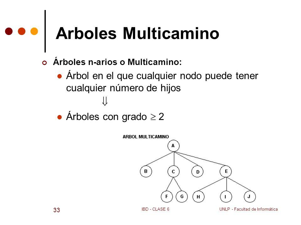 UNLP - Facultad de InformáticaIBD - CLASE 6 33 Arboles Multicamino Árboles n-arios o Multicamino: Árbol en el que cualquier nodo puede tener cualquier
