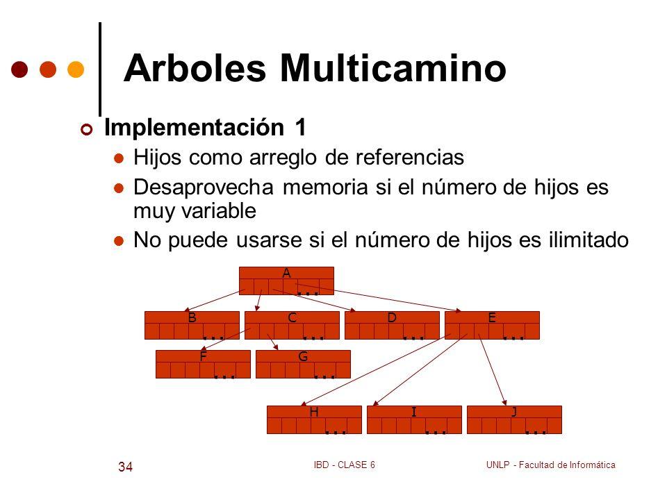 UNLP - Facultad de InformáticaIBD - CLASE 6 34 Arboles Multicamino Implementación 1 Hijos como arreglo de referencias Desaprovecha memoria si el númer